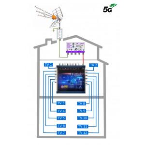 DVB-T2 komplet pro 12 TV s multipřepínačem KOM-TE-12-MSW