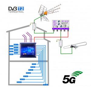 DVB-T2 komplet EVERCON pro 16 TV KOM-TE-16-MSW-DAB
