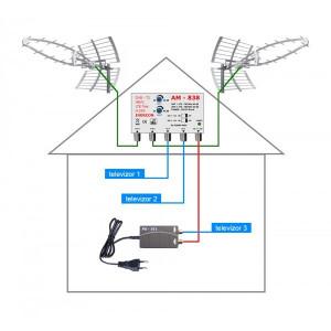 HEVC anténní komplet GOSAT pro slabý signál - 3 TV