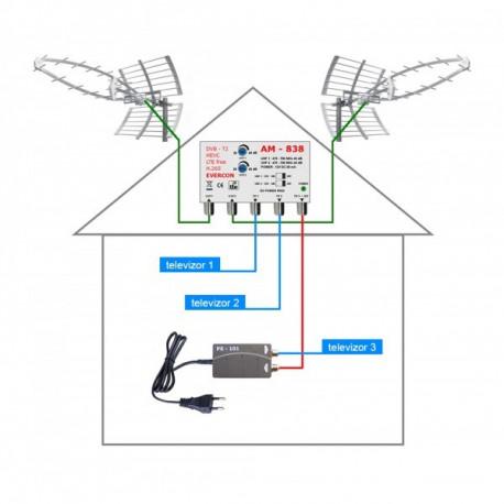 GOSAT komplet HEVC 40 dB LTE H.265