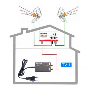 Anténní komplet 205-101-TELEVES pro DVB-T2