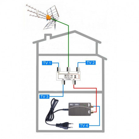 DVB-T2 anténní komplet TELEVES TE-101-4