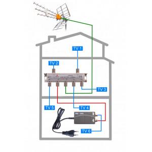 DVB-T2 anténní komplet TELEVES TE-101-6