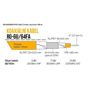Cu koaxiální kabel RG-6U/64FA 7 mm LTE