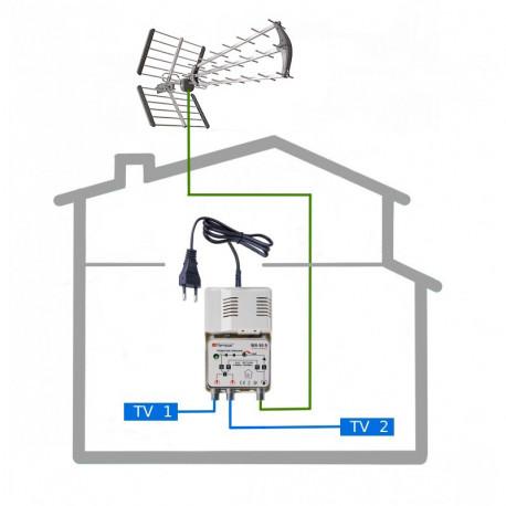 Anténní komplet pro běžný signál KOM-20-WR-TESLA