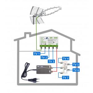 DVB-T2 anténní komplet pro 7 TV Evercon KOM-949-101-GSA38