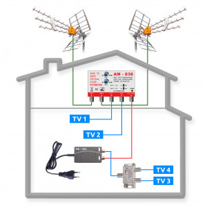 DVB-T2 anténní komplet TELEVES TE-838-101-4