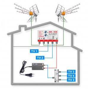 DVB-T2 anténní komplet TELEVES TE-838-101-5