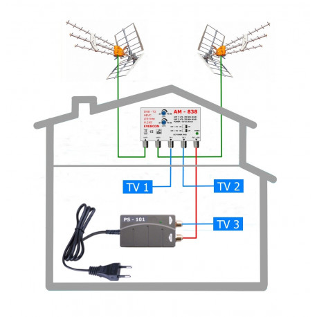 DVB-T2 anténní komplet TELEVES TE-838-101-3