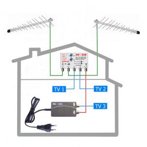 HEVC anténní komplet pro 3 TV 838-101-3