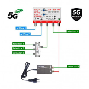DVB-T2 anténní set Evercon pro 5 TV 838-101-5 5G