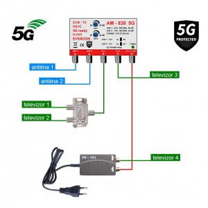 DVB-T2 anténní set Evercon pro 4 TV 838-101-4 5G