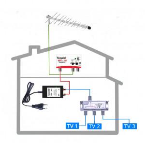 DVB-T2 anténní komplet pro 3 TV 205-101-3