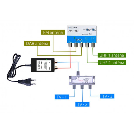 DVB-T2 anténní set ALCAD pro 3 TV 487-101-3-5G