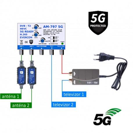 Anténní set LTE EXTREM 797-101