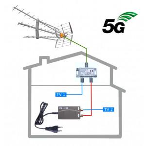 5G READY anténní komplet Televes KOM-LR-101-2