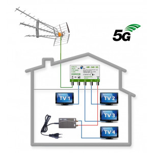 5G READY anténní komplet Televes KOM-LR-949-101-4