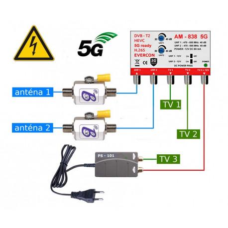 5G READY anténní set Evercon 838-101-2-BLESK