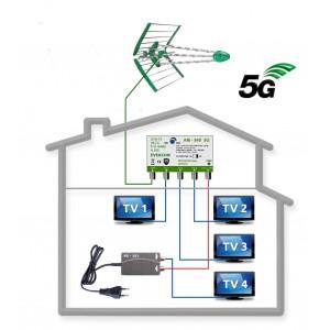 DVB-T2 anténní komplet KOM-949-101-IKUSI