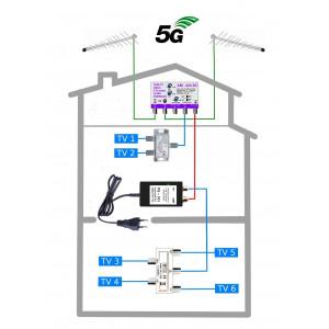 5G READY anténní komplet Emme Esse KOM-424-101-6