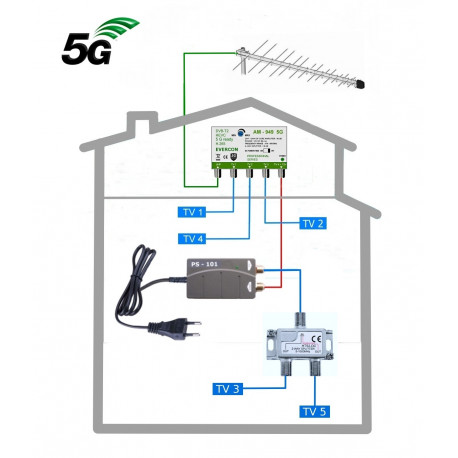 5G READY anténní komplet pro 5 TV KOM-949-101-5 LOGPERI