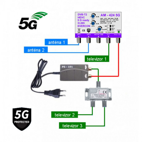 5G READY anténní set EVERCON 20 dB 424-101-3