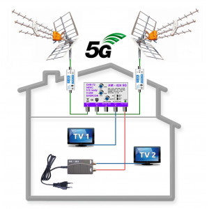 Anténní komplet Televes 5G READY KOM-424-101-2 PROFI