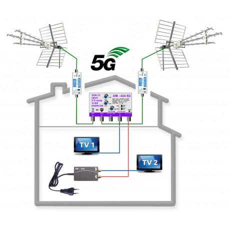 5G READY anténní komplet pro 2 TV KOM-424-101-2-BSG PROFI