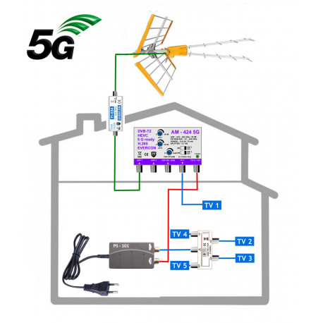 Profesionální 5G ready komplet pro 5 TV KOM-424-101-5-ZENIT