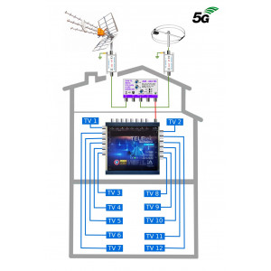 Anténní komplet pro 12 TV s ochranou proti blesku KOM-424-12-MSW