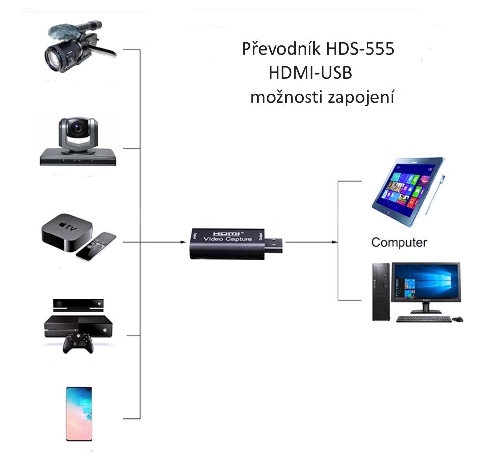 HDMI vstup do PC HDS-555