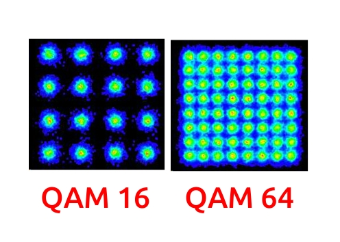 Modulace QAM 64 a QAM 16